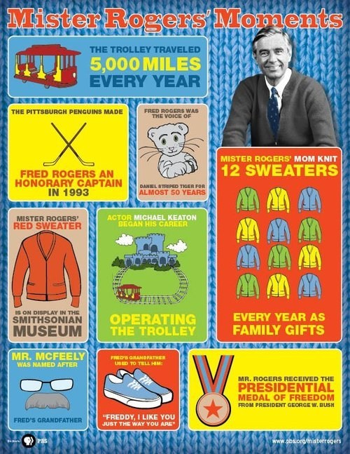 Mister Rogers infographic - 6705491712