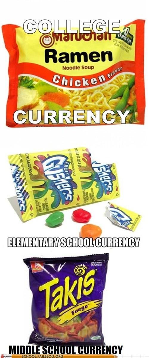 ramen,gushers,takis,currency