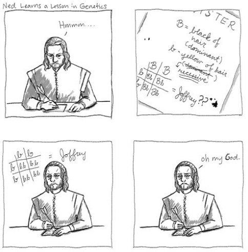 figured it out Game of Thrones ned stark Genetics science biology - 6720739328