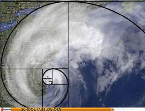 sandy,math,hurricane sandy,golden ratio