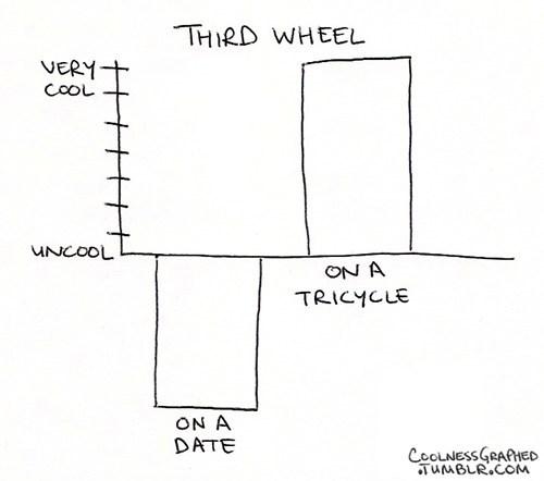 Bar Graph dating - 6723526912