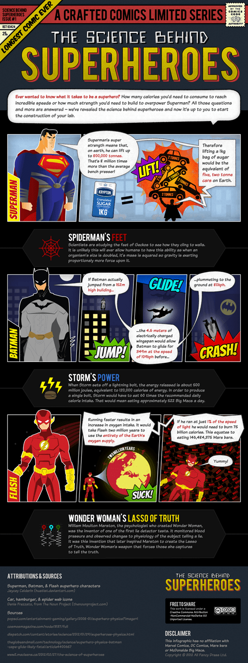 Spider-Man superheroes batman science infographic superman flash - 6723542272