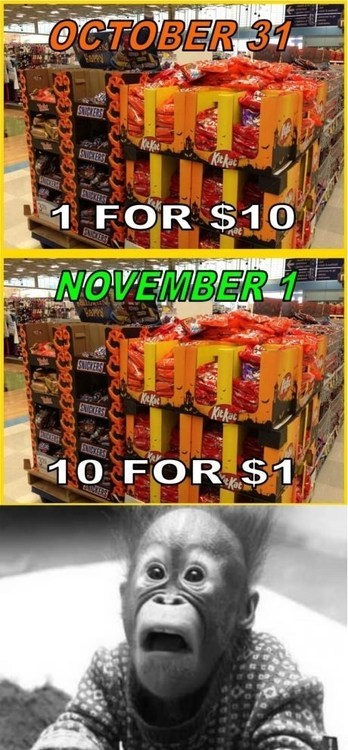 supply and demand halloween Economics october 31 halloween candy