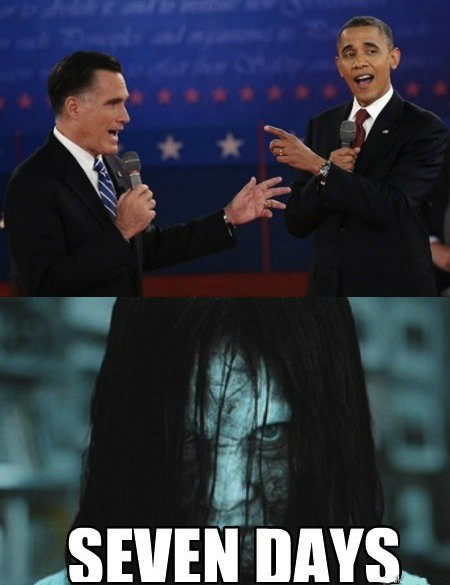 countdown seven days Mitt Romney cant-wait barack obama the ring election