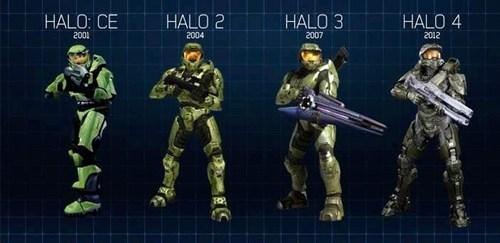 evolution master chief 343 industries Halo 4
