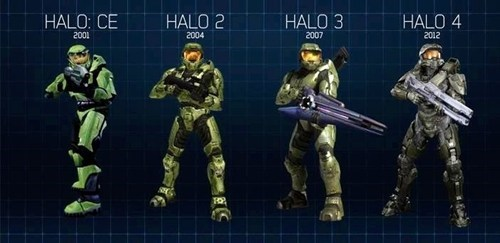 evolution master chief 343 industries Halo 4 - 6726729216