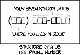 comics phone numbers xkcd random digits