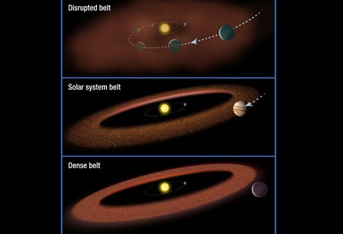 planets asteroid belt solar system types