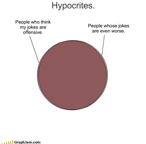 get over it,venn diagrams,offensive jokes
