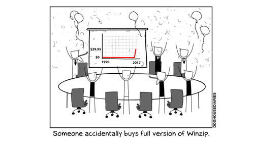 Webcomic,winzip,doghouse diaries