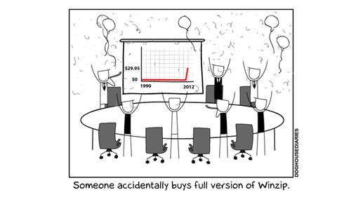 Webcomic winzip doghouse diaries - 6732417024