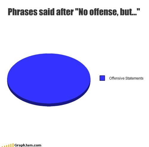 not cool no offense Pie Chart - 6733298432