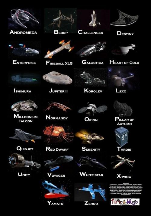 letters alphabet starships sci fi - 6738280192