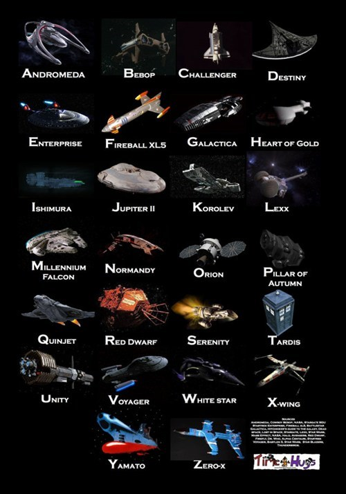 spaceships Fireball XL5 star wars mass effect enterprise alphabet serenity tardis doctor who Firefly Star Trek cowboy bebop Lexx ABC andromeda