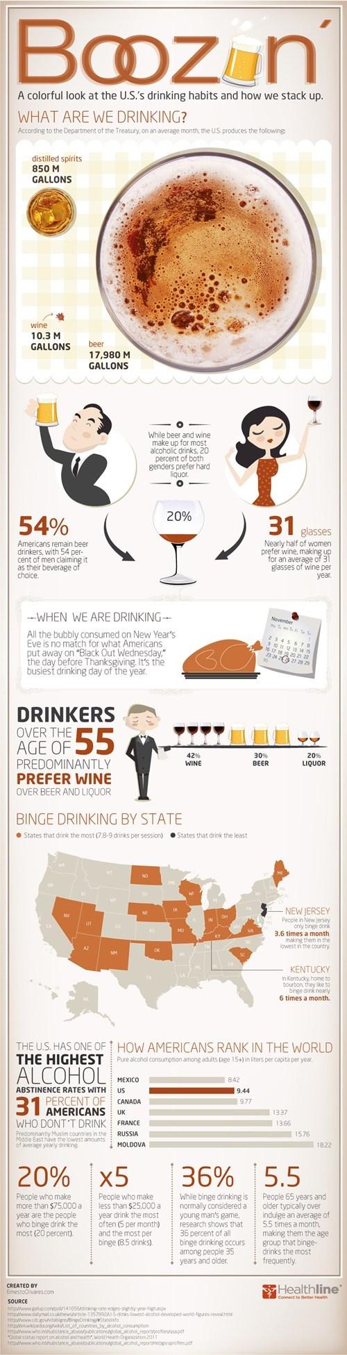 boozing healthline infographics america - 6742196992