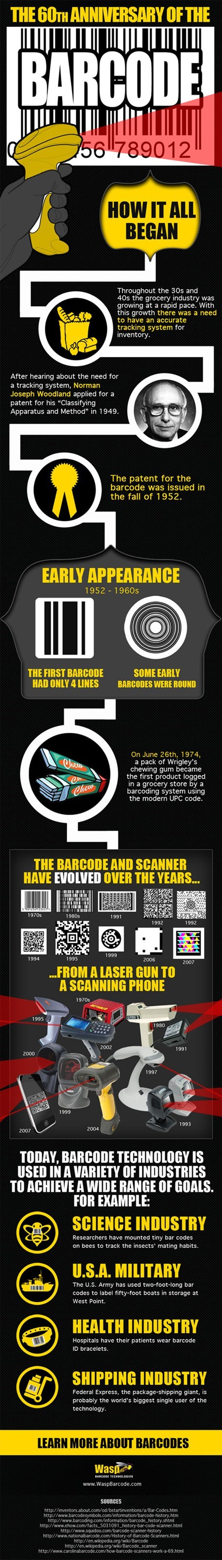 barcode invention lasers infographic scan - 6742488576