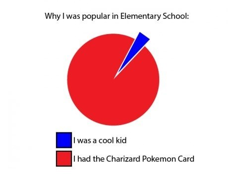 cool childhood charizard pokemon cards