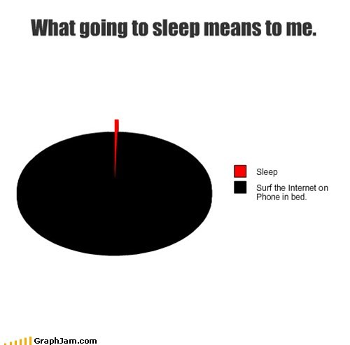 What going to sleep means to me.
