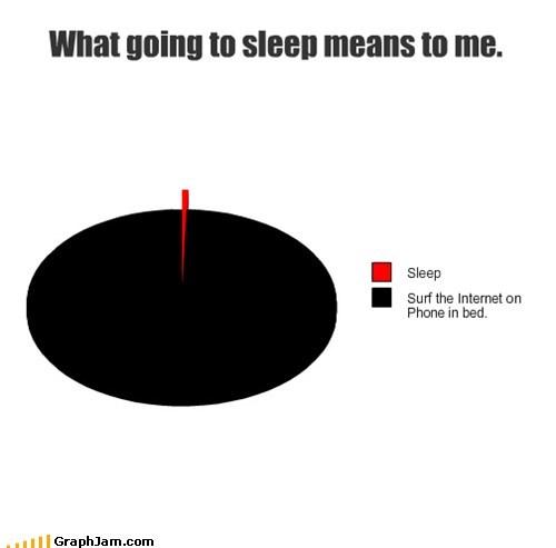 surfing the internet goodnight sleep Pie Chart - 6747582464