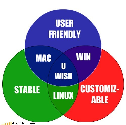pick your poison computers windows mac linux operating systems - 6747638272