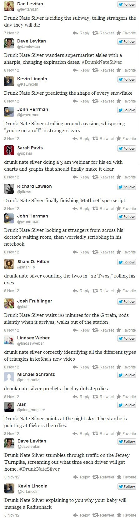 twitter predictions polls drunk nate silver meme Statistics accurate