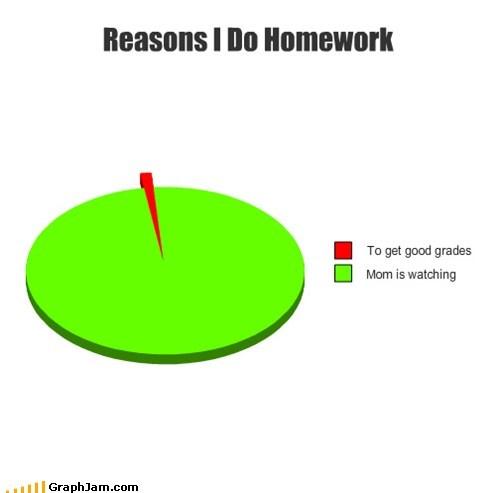 homework school grades mom - 6752409856