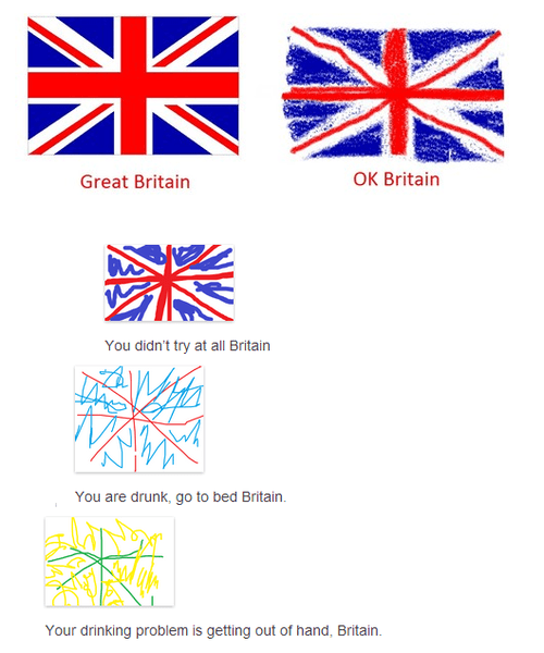 Regression of the Union Jack
