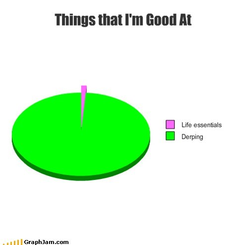 Things that I'm Good At