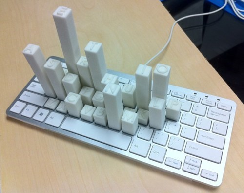 Bar Graph letters. keyboard frequency - 6759989248
