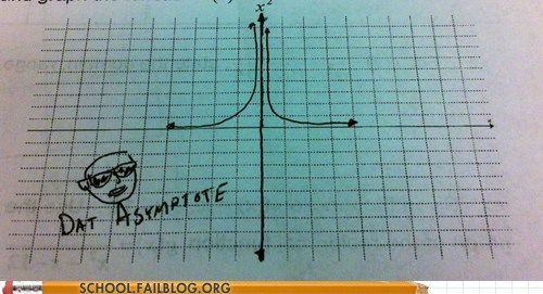 dat asymptote,graphs,sexy,math