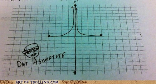 asymptote,sexy math,dat ass,graphs,math,funny