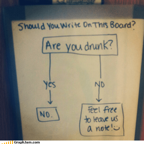 drunk note flow chart white board college