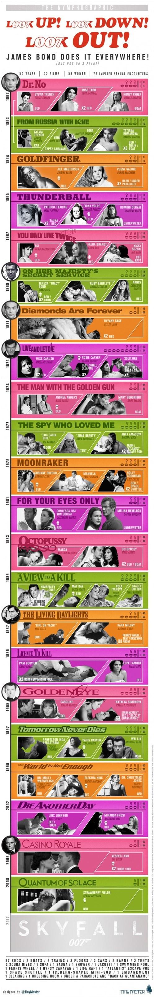 sexytime movies james bond - 6763785984