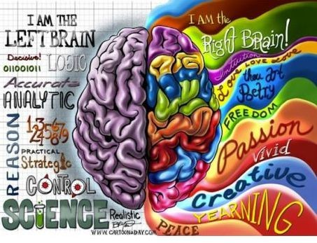 art,the real battle,left brain,right brain