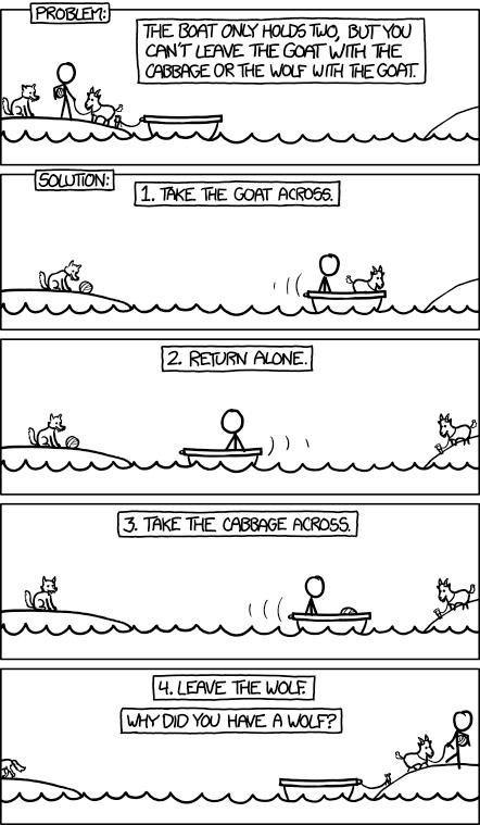goat comics cabbage xkcd logic wolf - 6766562304