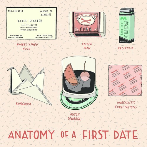 anatomy first date contraception dating - 6766580992