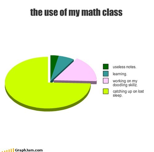 school,math class,nap time,notes,Pie Chart