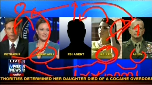 explaining David Petraeus scandal fox news confusing flowchart - 6767463168