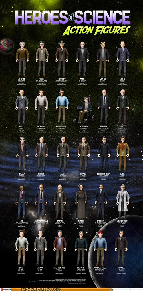 datazoid action figures deviant art toys heroes of science - 6767827712
