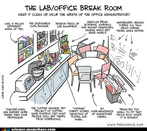 breakroom,lab,Office,scientists