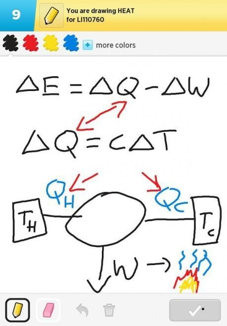 Heat draw something science - 6769454848