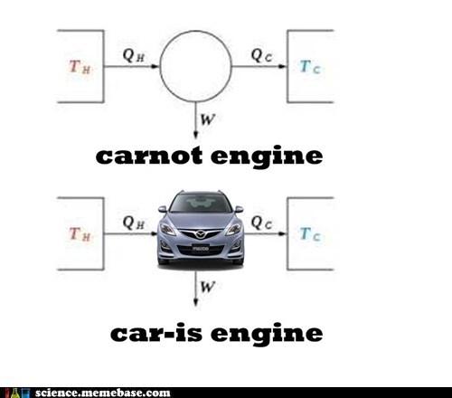 physics pun car thermodynamics