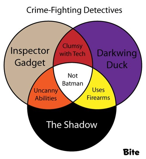 shows inspector gadget crime fighting TV batmen - 6772313856