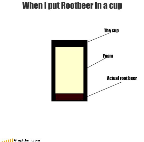 When i put Rootbeer in a cup Foam Actual root beer The cup