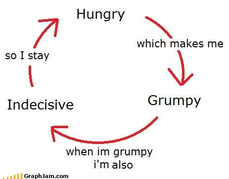 hungry,vicious cycle,deadly,grumpy,indecisive