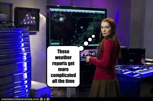 Holly Martin weather Felicia Day eureka complicated - 6787757568