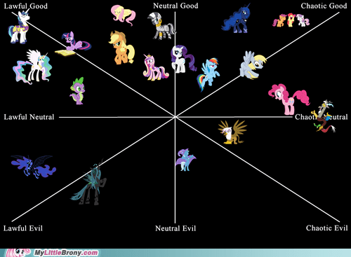 ponies so many alignment web - 6793942528
