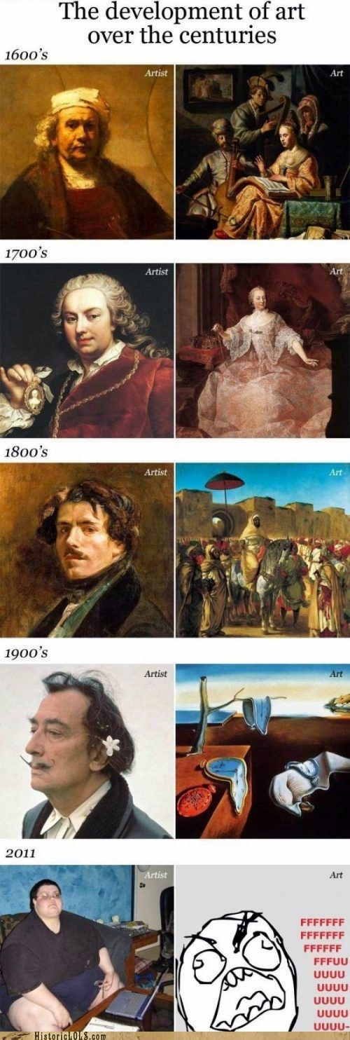 artists art history Memes style - 6806289408