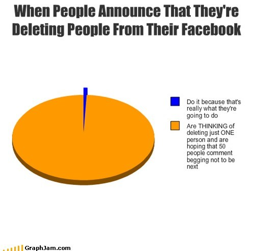 social networking attention seeking friends facebook deleting