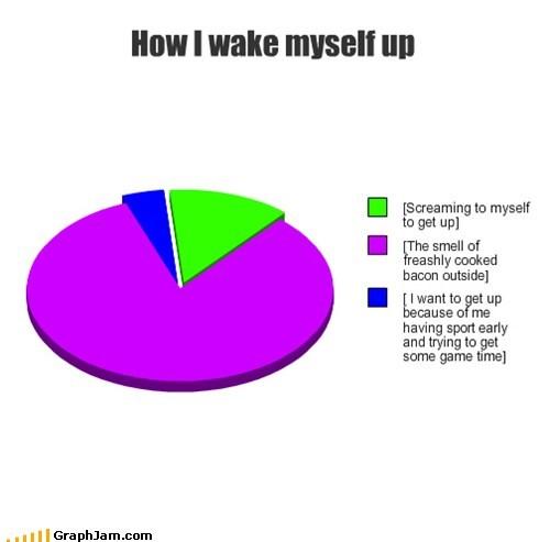 How I wake myself up